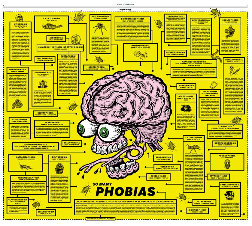 phobias spread image